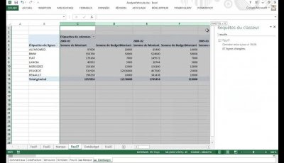Power BI , la Business Intelligence Libre-Service - Power Query l'ETL Libre-Service(2/7)